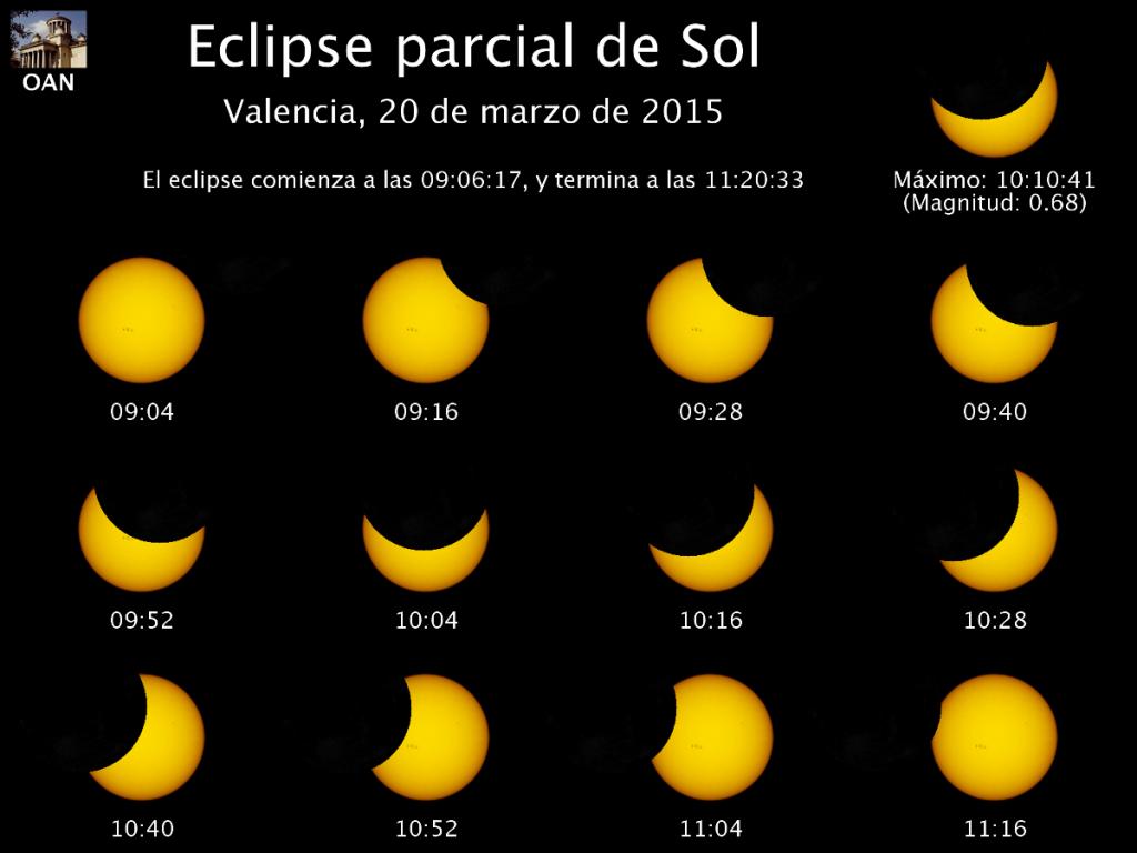 solarEclipse_Valencia_2015-03-20
